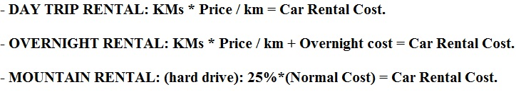 Vietnam car rental special rates with English speaking drivers